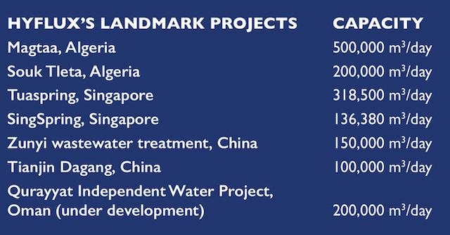 Olivia Lum--The Secret Behind Singapore's Water Entrepreneur