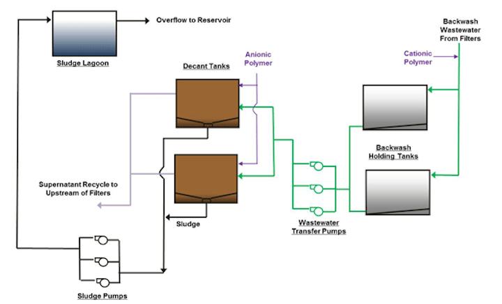 1cs Filter Figure 1 Schematic
