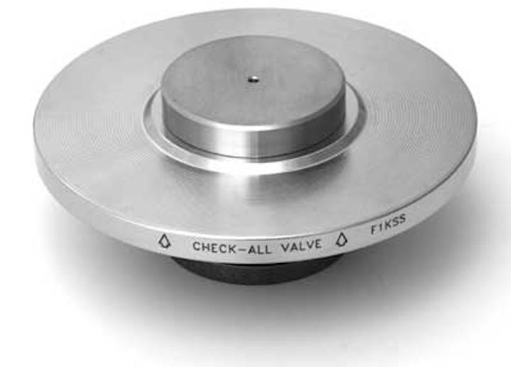 Checkall F1 1209