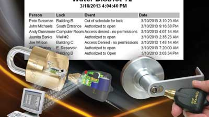 Cyberlock Audit 1307ww