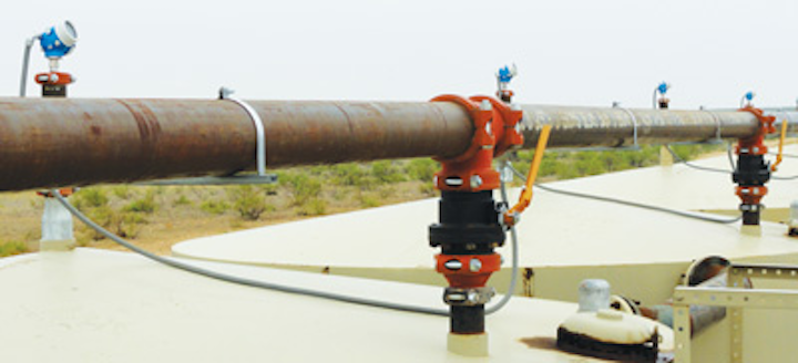 Instrumentation guide for produced water applications | WaterWorld