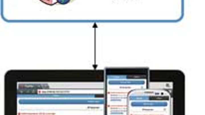 Exele Mobilewebapp 1301ww