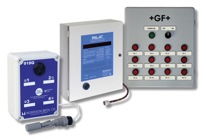 Gf M673 Leak Detection Pr Hi Res