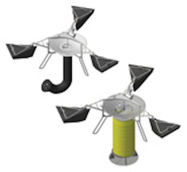 Gridbee Gf Mixers
