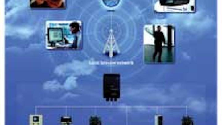 Grundfos Remote Management 1212ww
