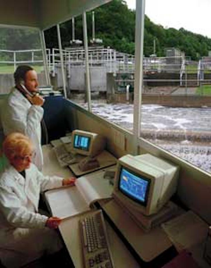 Indusoft Water Plant 1210ww