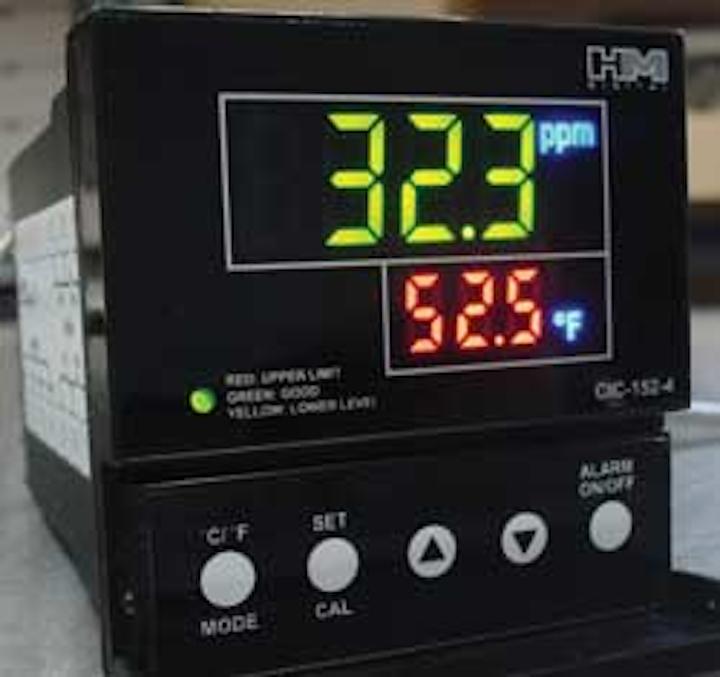Meters Hm Digital