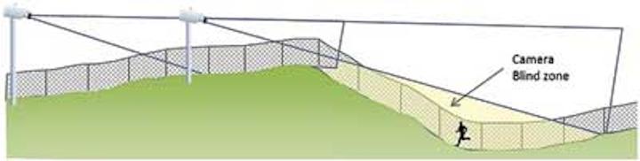 Puretech Blindspot Hill Fence 3 1306ww