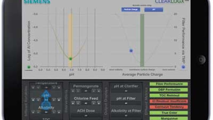 Siemens Clearlogx 1305ww