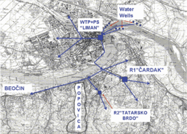 Th 0708wwiwatersystem01
