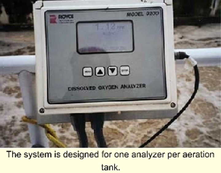 Automatic DO Control Pays Off at Wastewater Plant   WaterWorld