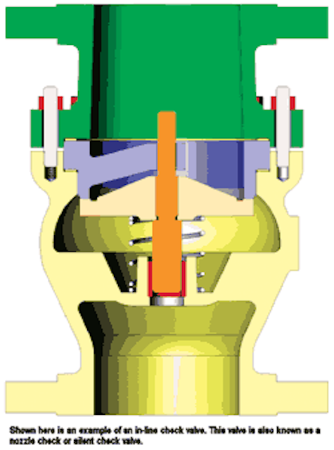 Understanding Check Valves: Sizing for the Application, Not the Line