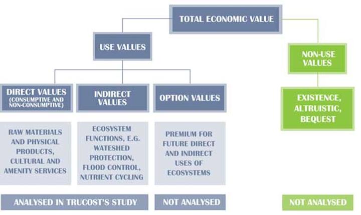 Yarra Valley Wp Figure 2 01