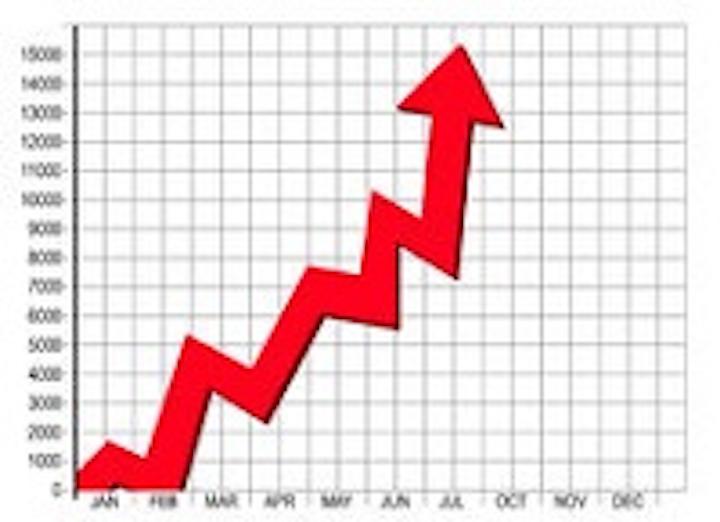 Content Dam Ww Online Articles 2016 02 Upward Trend