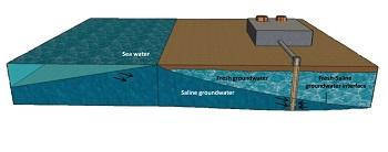 Content Dam Ww Online Articles 2016 03 Saline Groundwater