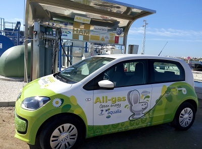 Content Dam Ww Online Articles 2016 06 All Gas Vehicle