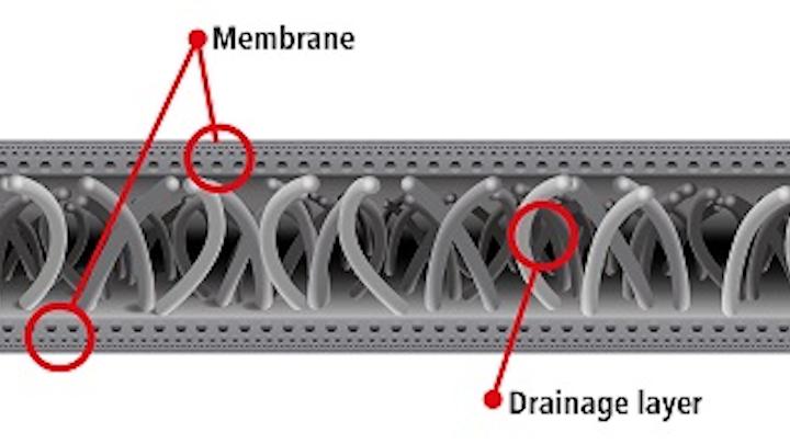 Content Dam Ww Online Articles 2016 06 Huber Microdyn Membrane