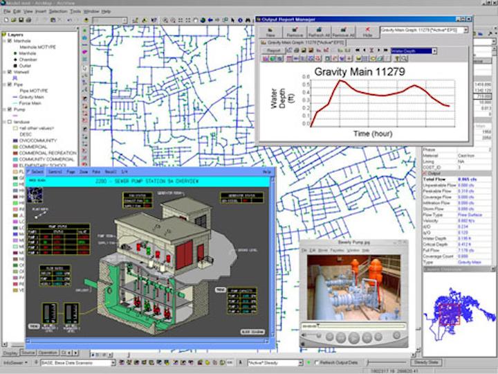 Innovyze's InfoSewer software. Courtesy: Innovyze.