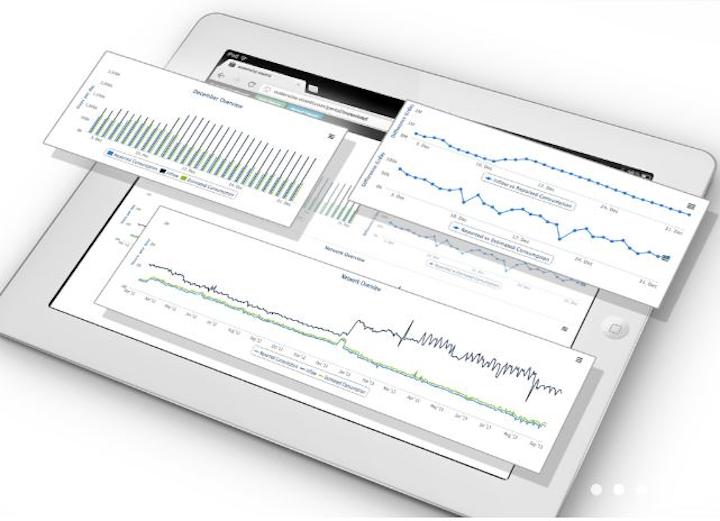 Content Dam Ww Online Articles 2016 10 Analytics