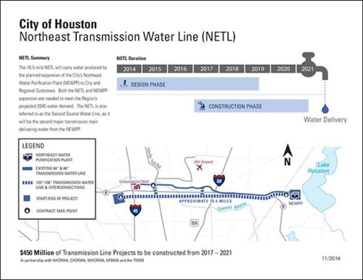 Content Dam Ww Online Articles 2016 11 Houston Waterline