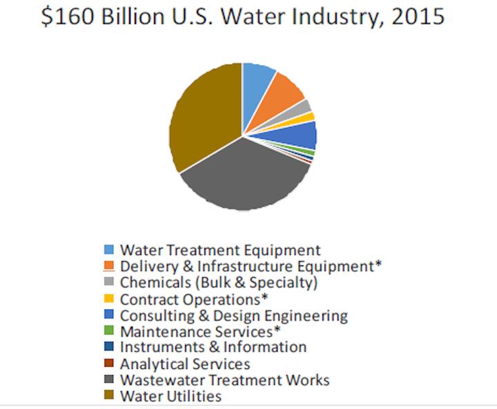 Content Dam Ww Online Articles 2016 12 Water2015