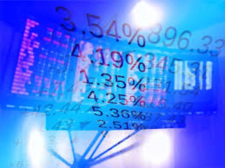 Content Dam Ww Online Articles 2019 01 Ww Water Stock Market