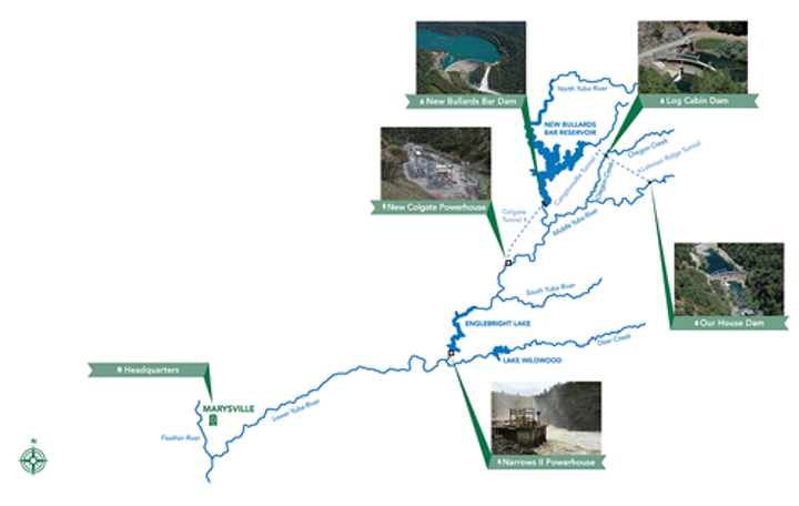 Yuba River Development Project facilities