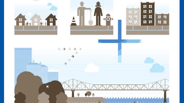 Equitable Water Louisville